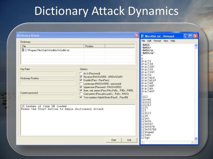 Dictionary Attack Dynamics