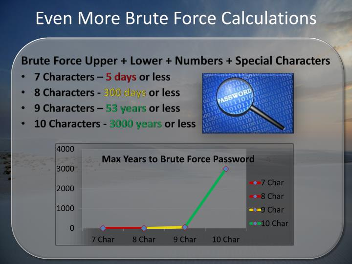 Even More Brute Force Calculations