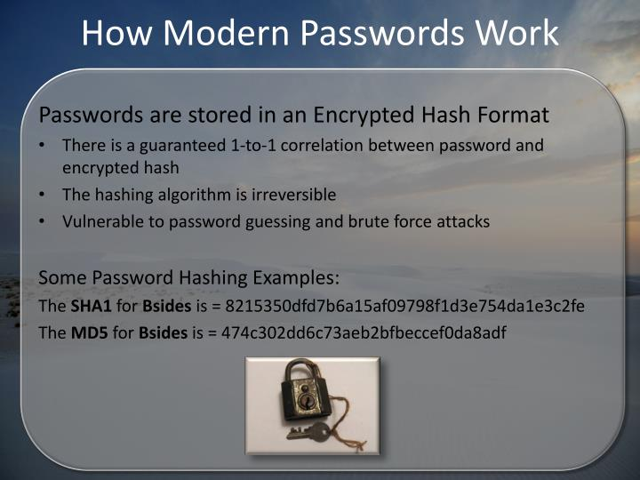 How Modern Passwords Work