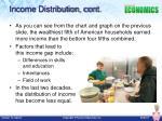 income distribution cont