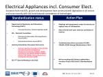 electrical appliances incl consumer elect