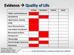 evidence quality of life