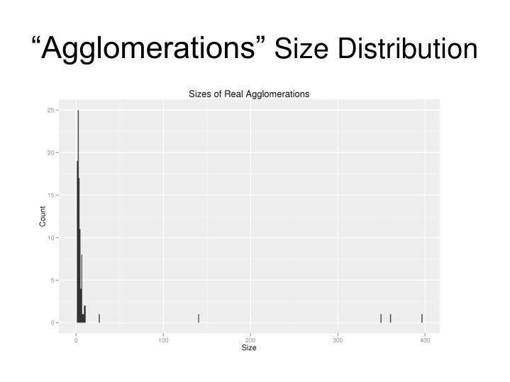 """Agglomerations"""