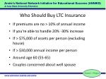 who should buy ltc insurance