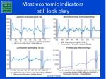 most economic indicators still look okay