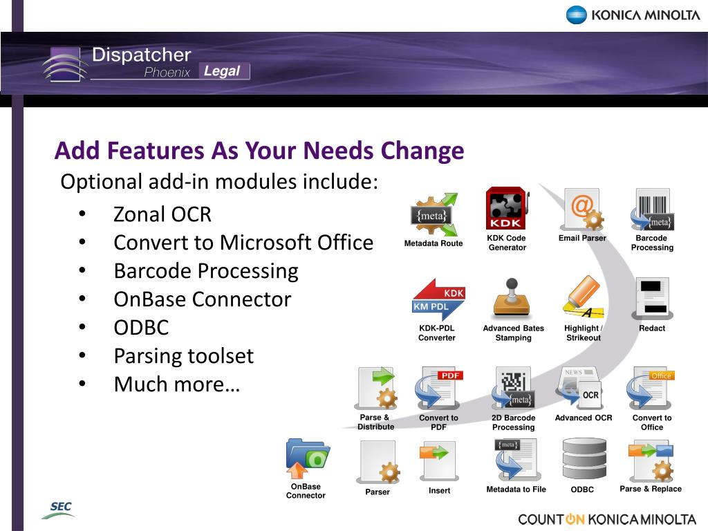 PPT - Overview Features & Functions PowerPoint Presentation - ID:1676109