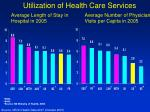 average length of stay in hospital in 2005