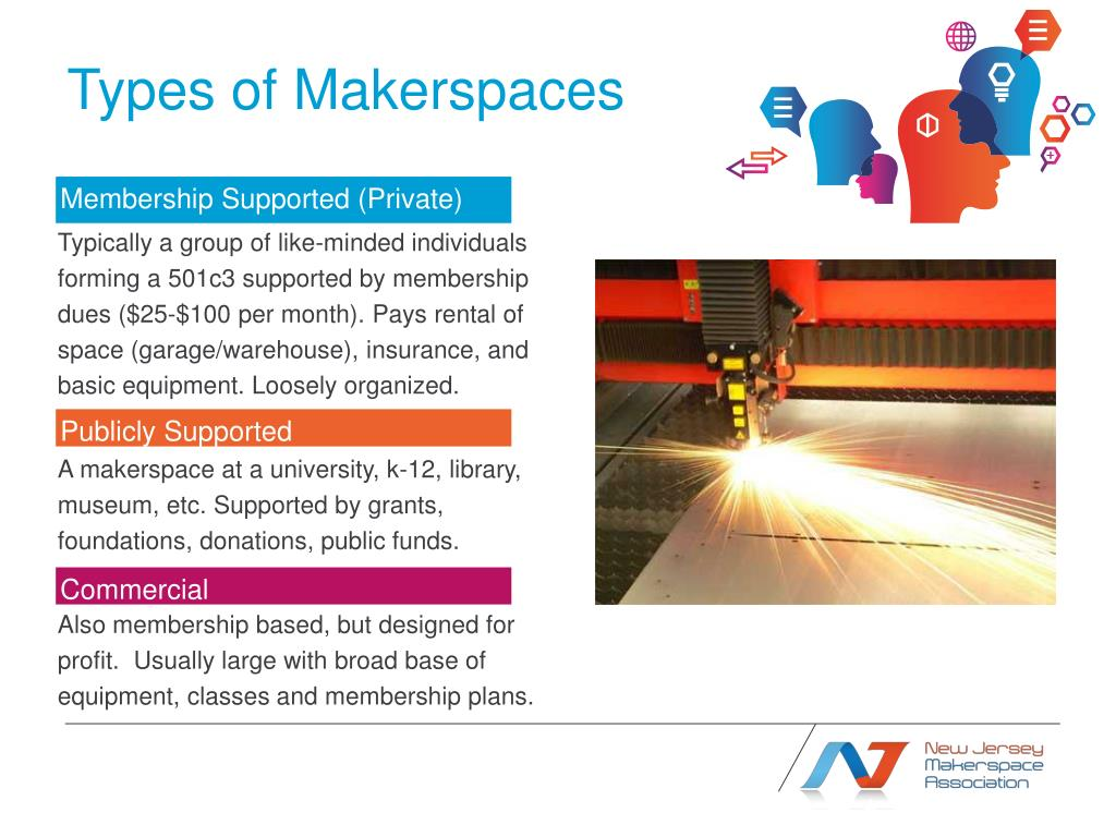 Ppt Introduction To Makerspaces Powerpoint Presentation Free Download Id 1676178