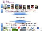 big data big connections