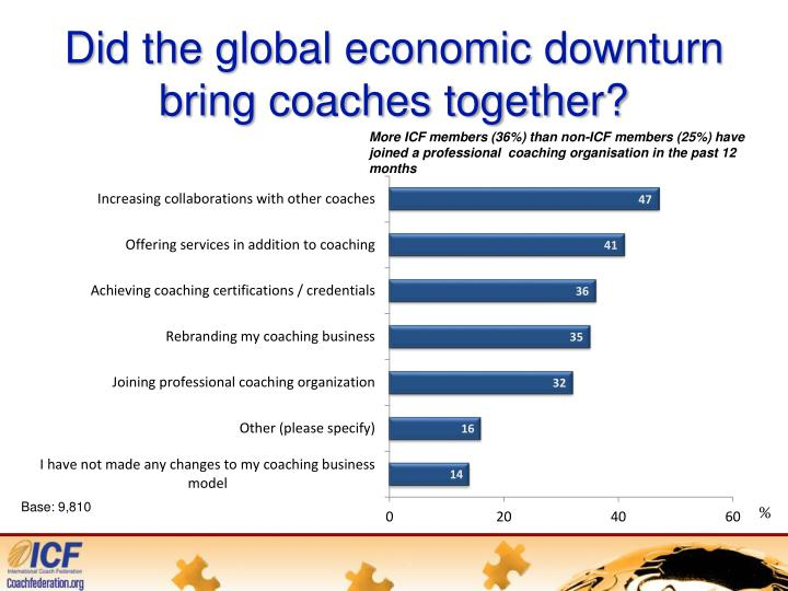 Did the global economic downturn bring coaches together?