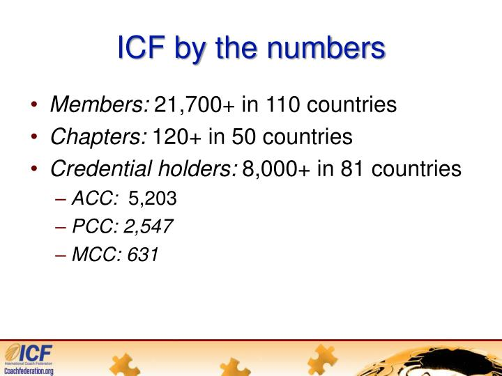 Icf by the numbers