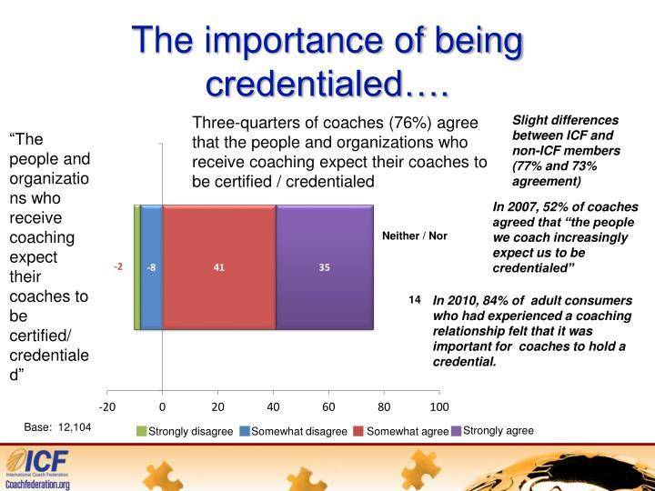 The importance of being credentialed….