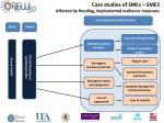 case studies of smes sme3 affected by flooding implemented resilience measures