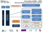 case studies of smes sme3 affected by flooding implemented resilience measures1