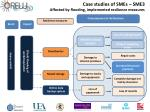 case studies of smes sme3 affected by flooding implemented resilience measures2