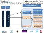 case studies of smes sme4 affected by flooding still no resilience measures except insurance