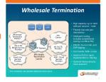 wholesale termination