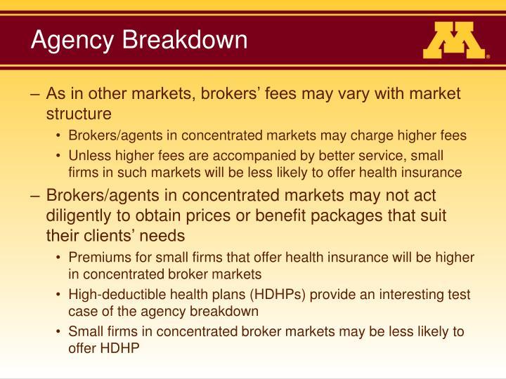 Agency Breakdown