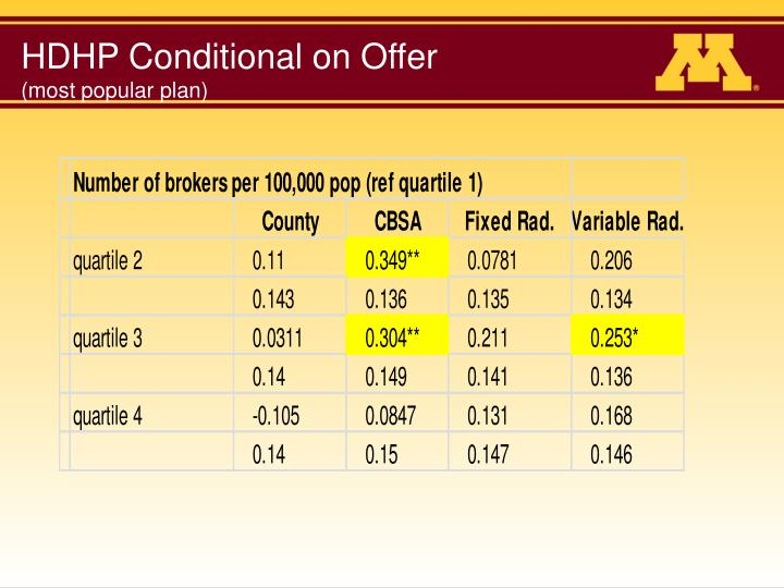 HDHP Conditional on Offer