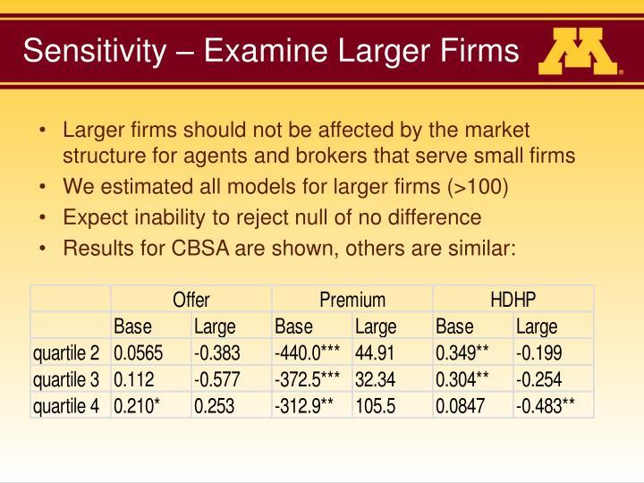 Sensitivity – Examine Larger Firms