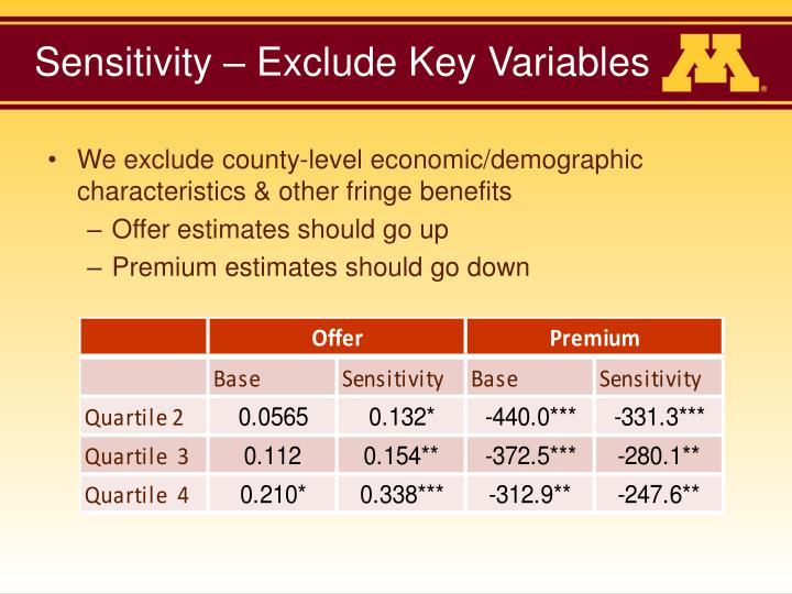 Sensitivity – Exclude Key Variables