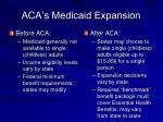 aca s medicaid expansion