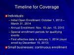 timeline for coverage