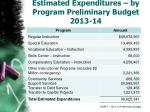 estimated expenditures by program preliminary budget 2013 14