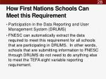 how first nations schools can meet this requirement
