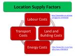location supply factors