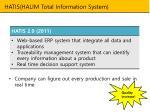 hatis halim total information system2
