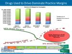 drugs used to drive dominate practice margins