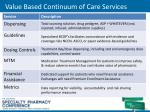 value based continuum of care services