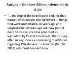 survey knesset bills undemocratic state