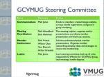 gcvmug steering committee