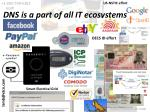 dns is a part of all it ecosystems