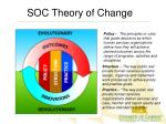 soc theory of change