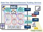 state view silo d architectures funding services
