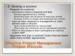 effective project management project lifecycle1