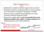 p g s supply chain