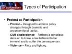 types of participation1