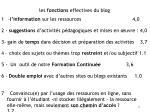 les fonctions effectives du blog
