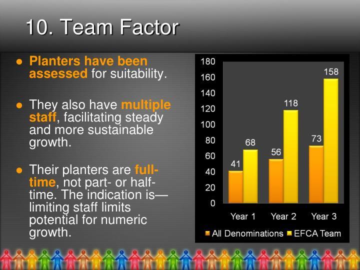 10. Team Factor