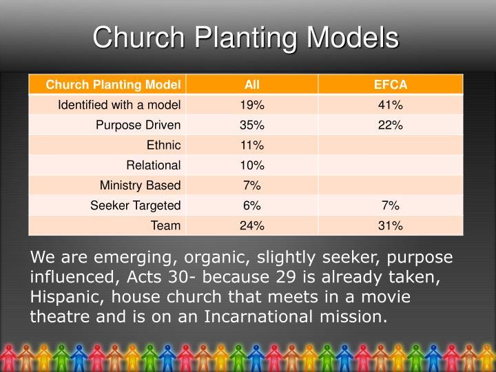 Church Planting Models