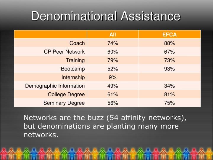 Denominational Assistance