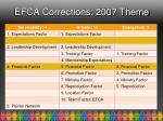 efca corrections 2007 theme