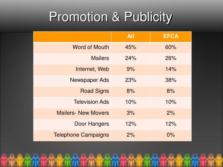 Promotion & Publicity