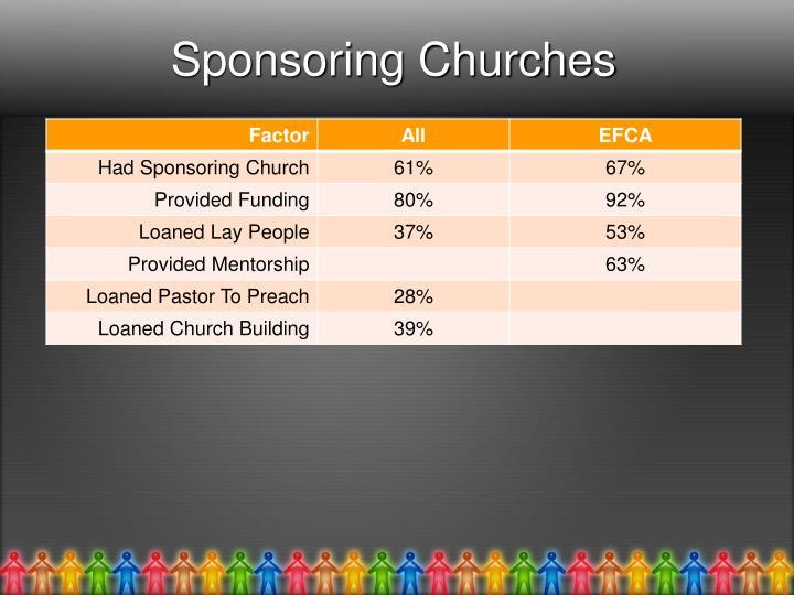 Sponsoring Churches