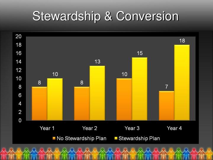 Stewardship & Conversion