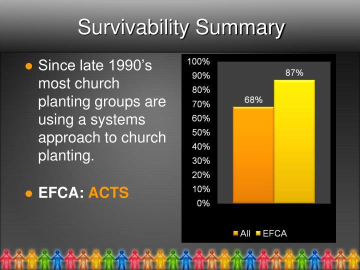 Survivability Summary